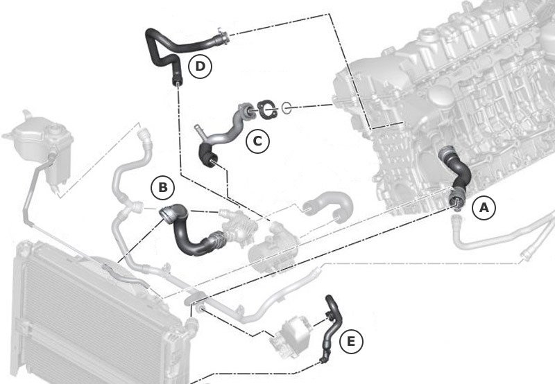 Diagram 2000 Bmw 328i Engine Diagram Radiator Full Version Hd Quality Diagram Radiator Wiringenclosure Drivefermierlyonnais Fr